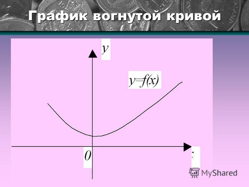 График вогнутой кривой