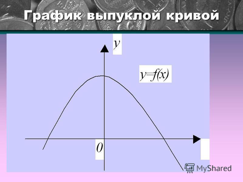 График выпуклой кривой