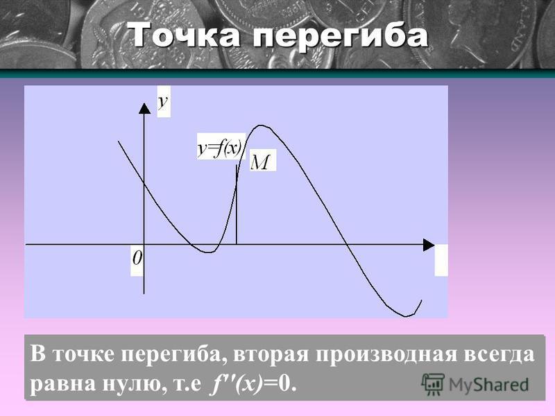 Точка перегиба В точке перегиба, вторая производная всегда равна нулю, т.е f''(х)=0.