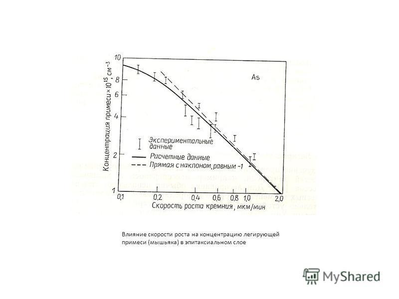 Влияние скорости роста на концентрацию легирующей примеси (мышьяка) в эпитаксиальном слое