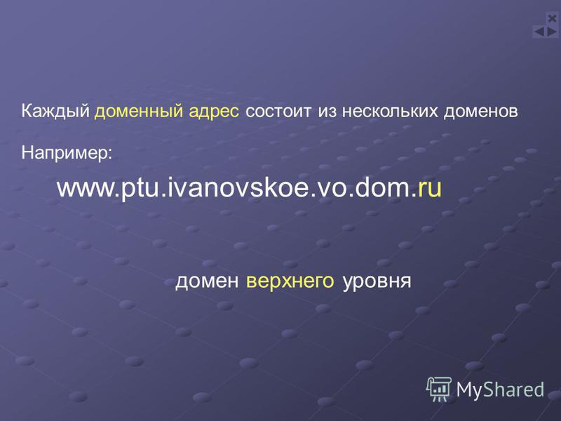 Каждый доменный адрес состоит из нескольких доменов www.ptu.ivanovskoe.vo.dom.ru домен верхнего уровня Например: