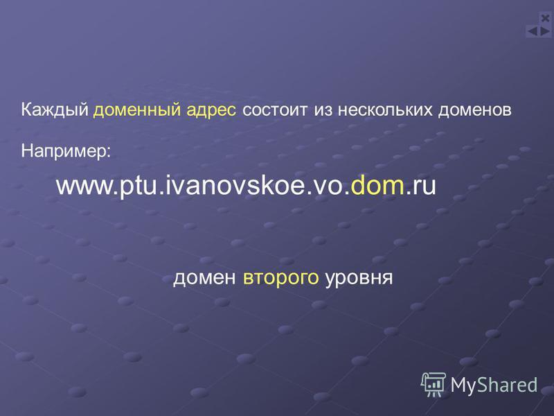 www.ptu.ivanovskoe.vo.dom.ru домен второго уровня Каждый доменный адрес состоит из нескольких доменов Например: