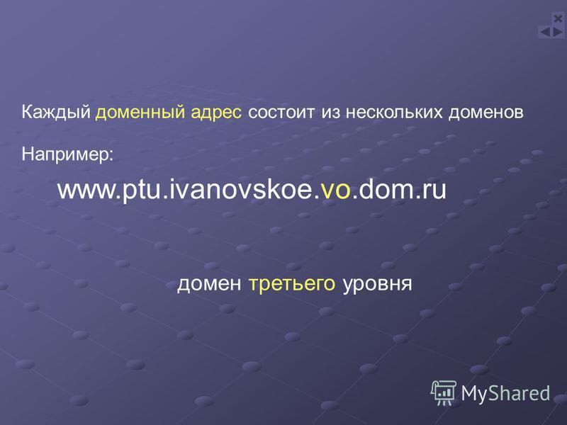 www.ptu.ivanovskoe.vo.dom.ru домен третьего уровня Каждый доменный адрес состоит из нескольких доменов Например:
