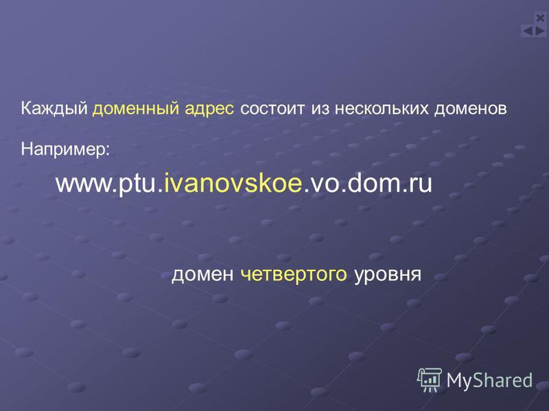 www.ptu.ivanovskoe.vo.dom.ru домен четвертого уровня Каждый доменный адрес состоит из нескольких доменов Например: