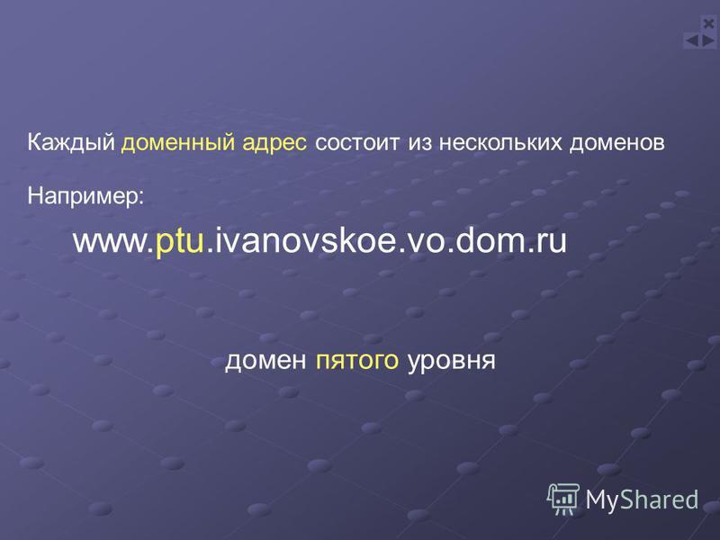 www.ptu.ivanovskoe.vo.dom.ru домен пятого уровня Каждый доменный адрес состоит из нескольких доменов Например: