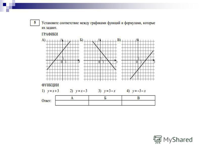 3 2 1 На рисунке изображены графики функций у= х 3 и у=2 х+4 Используя графики решите систему уравнений 4 ПОДУМАЙ ! у=2 х+4 у=х 3 1 2 3 4 5 6 7-7 -6 -5 -4 -3 -2 -1 8765432187654321 -2 -3 -4 -5 -6 -7 (2; 8) х 1 =-2, х 2 =2; ПОДУМАЙ ! Нет решений х = 2