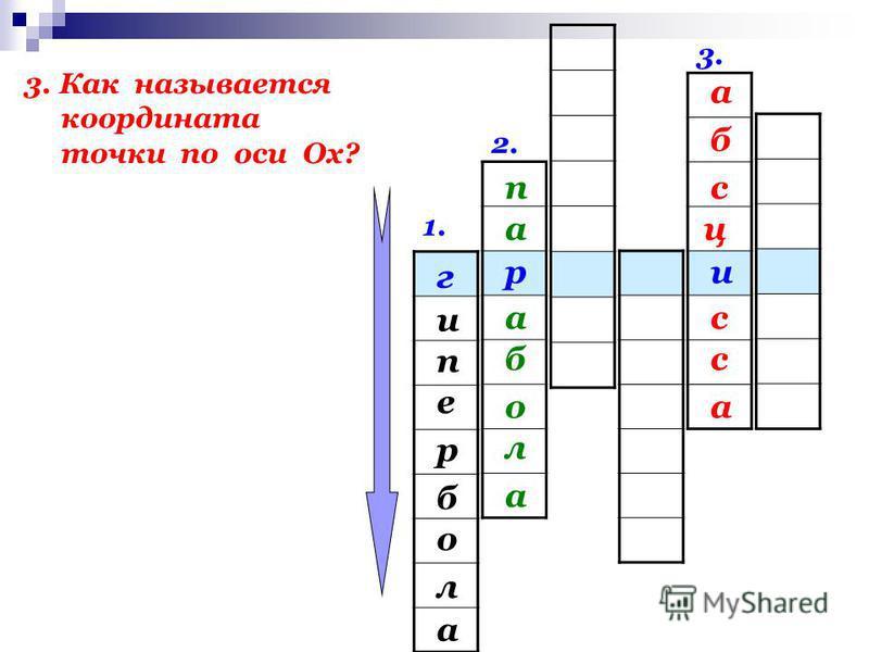 1. 2. р г и е п а л о б р 2. Каков вид графика квадратичной функции? п а б а л о а