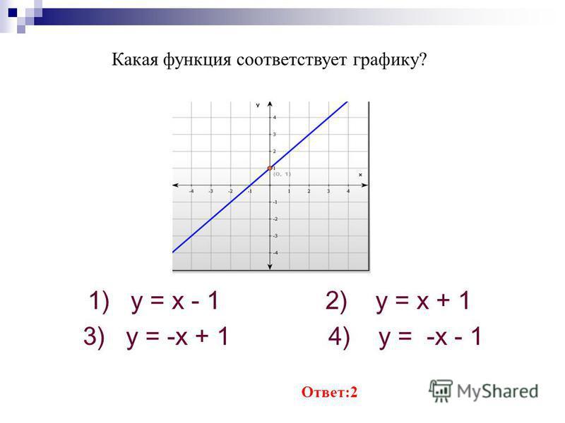 Построение графика линейной функции. ху х 1 х 1 у 1 у 1 х 2 х 2 у 2 у 2 y = kх + b