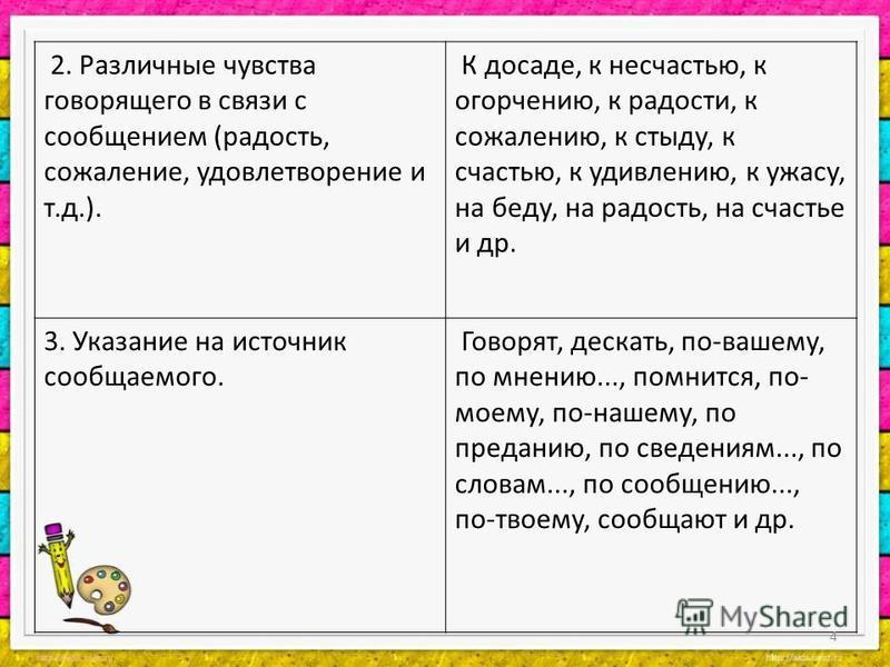2. Различные чувства говорящего в связи с сообщением (радость, сожаление, удовлетворение и т.д.). К досаде, к несчастью, к огорчению, к радости, к сожалению, к стыду, к счастью, к удивлению, к ужасу, на беду, на радость, на счастье и др. 3. Указание