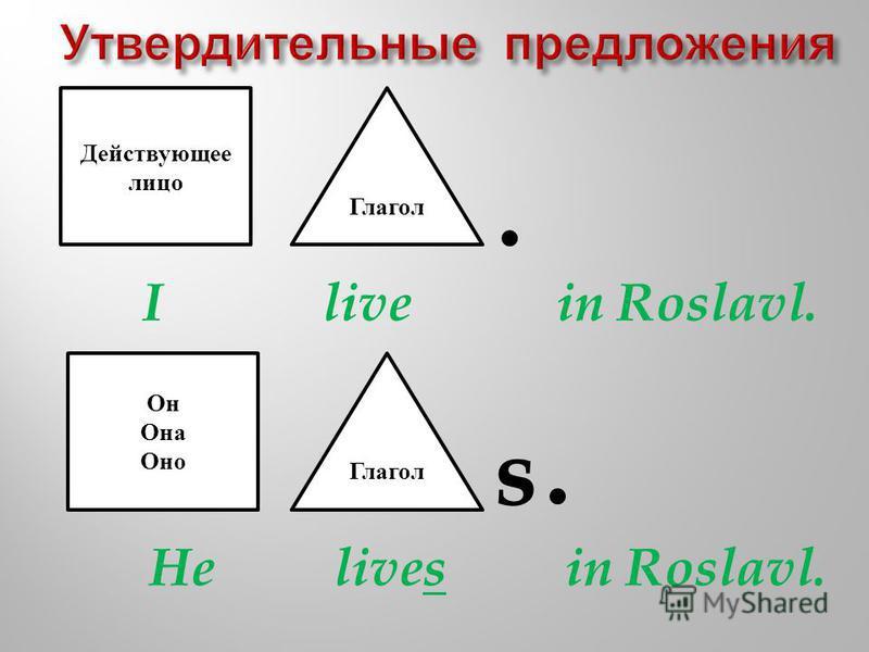 Действующее лицо Глагол I live in Roslavl. Он Она Оно Глагол s He lives in Roslavl.