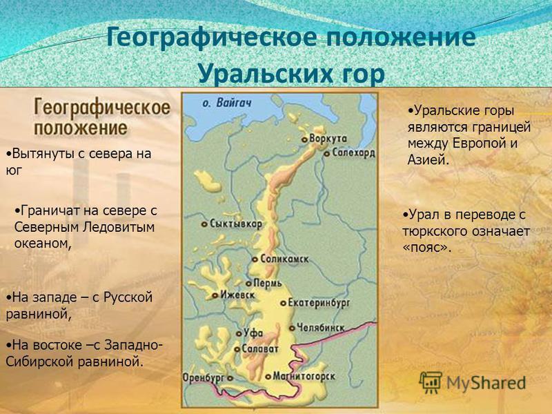 Географическое положение Уральских гор Вытянуты с севсера на юг Граничат на севсере с Севсерным Ледовитым океаном, На западе – с Русской равниной, На востоке –с Западно- Сибирской равниной. Уральские горы являются границей между Европой и Азией. Урал