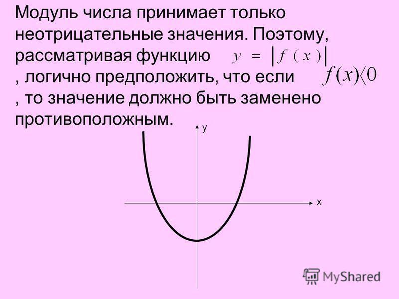 Модуль числа принимает только неотрицательные значения. Поэтому, рассматривая функцию, логично предположить, что если, то значение должно быть заменено противоположным. y x