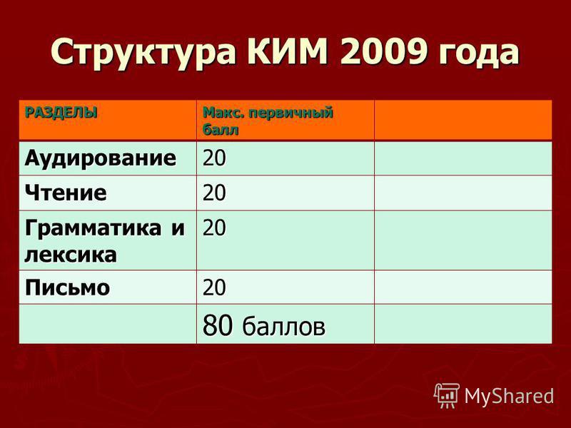 Структура КИМ 2009 года РАЗДЕЛЫ Макс. первичный балл Аудирование 20 Чтение 20 Грамматика и лексика 20 Письмо 20 80 баллов