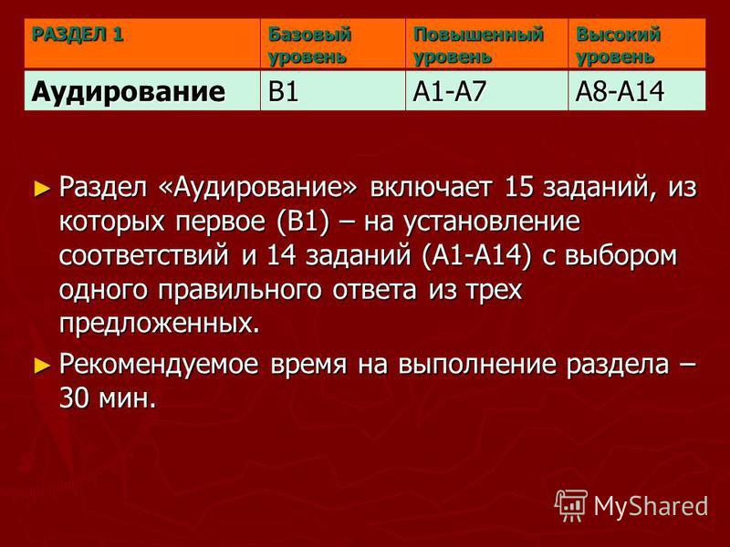 РАЗДЕЛ 1 Базовыйуровень Повышенный уровень Высокий уровень АудированиеВ1А1-А7А8-А14 Раздел «Аудирование» включает 15 заданий, из которых первое (В1) – на установление соответствий и 14 заданий (А1-А14) с выбором одного правильного ответа из трех пред