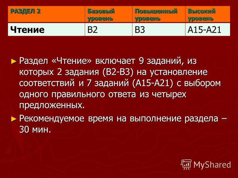 РАЗДЕЛ 2 Базовыйуровень Повышенный уровень Высокий уровень ЧтениеВ2В3А15-А21 Раздел «Чтение» включает 9 заданий, из которых 2 задания (В2-В3) на установление соответствий и 7 заданий (А15-А21) с выбором одного правильного ответа из четырех предложенн