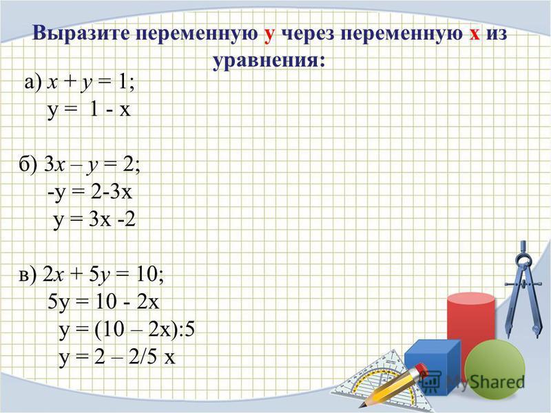 а) x + y = 1; y = 1 - x б) 3x – y = 2; -y = 2-3x y = 3x -2 в) 2x + 5y = 10; 5y = 10 - 2x y = (10 – 2x):5 y = 2 – 2/5 x Выразите переменную у через переменную х из уравнения: