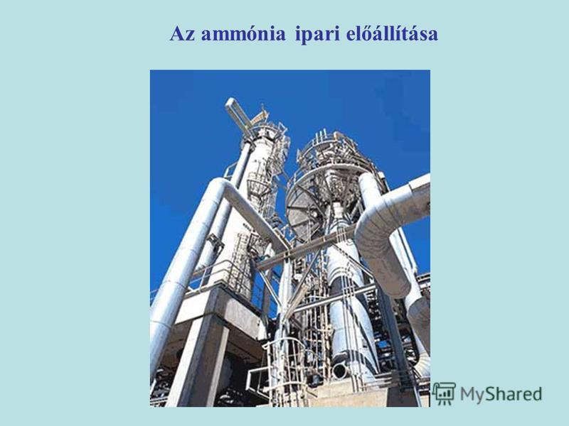 Az ammónia ipari előállítása