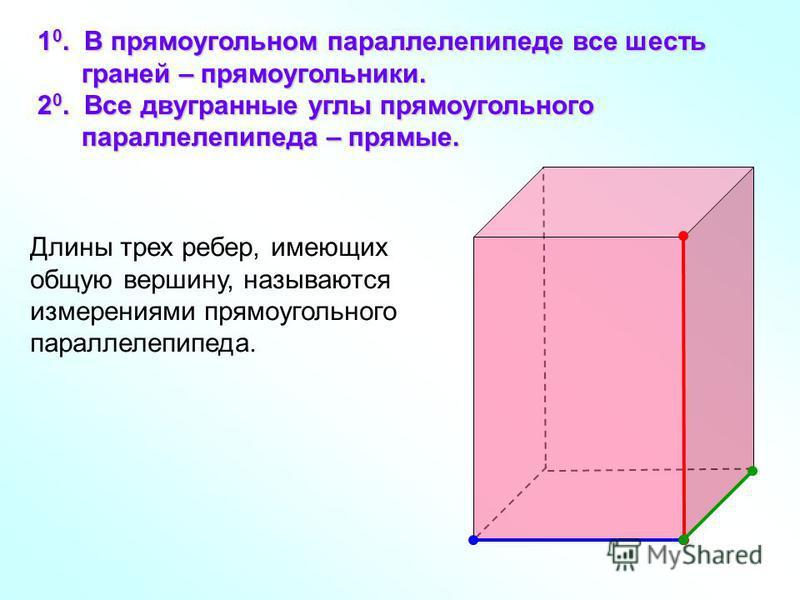 1 0. В прямоугольном параллелепипеде все шесть 1 0. В прямоугольном параллелепипеде все шесть граней – прямоугольники. граней – прямоугольники. 2 0. Все двугранные углы прямоугольного 2 0. Все двугранные углы прямоугольного параллелепипеда – прямые.