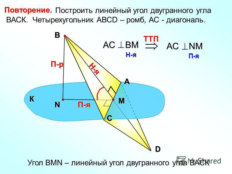 Построить линейный угол двугранного угла ВАСК. Четырехугольник АВСD – ромб, АС - диагональ. А С В N П-р Н-я П-я TTП АС ВМ H-я H-я АС NМ П-я П-я Угол ВMN – линейный угол двугранного угла ВАСК К M D Повторение.