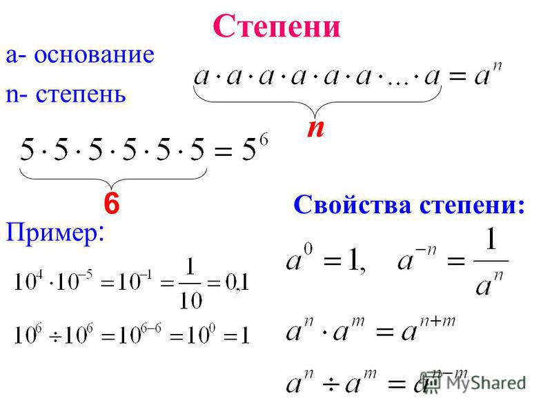 Степени a- основание n- степень n 6 Свойства степени: Пример :
