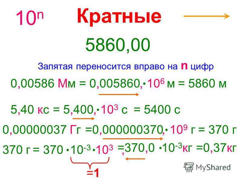 Кратные Запятая переносится вправо на n цифр 5860,00 10 n 0,00586 Мм 5,40 кс =1 =1 0,00000037 Гг = 0,005860 10 6 м= 5860 м = 5,400 10 3 с= 5400 с =0,000000370 10 9 г= 370 г 370 г =0,37 кг = 370 10 -3 10 3 =370,0 10 -3 кг,,,,