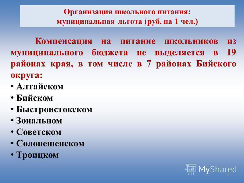 Организация школьного питания: муниципальная льгота (руб. на 1 чел.) 5 Компенсация на питание школьников из муниципального бюджета не выделяется в 19 районах края, в том числе в 7 районах Бийского округа: Алтайском Бийском Быстроистокском Зональном С