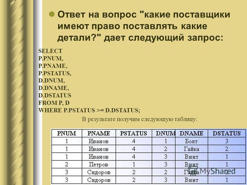 Ответ на вопрос какие поставщики имеют право поставлять какие детали? дает следующий запрос: SELECT P.PNUM, P.PNAME, P.PSTATUS, D.DNUM, D.DNAME, D.DSTATUS FROM P, D WHERE P.PSTATUS >= D.DSTATUS; В результате получим следующую таблицу: