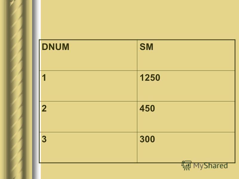 DNUMSM 11250 2450 3300