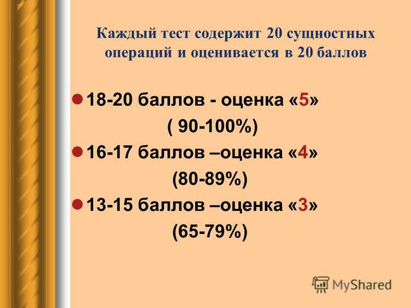 Каждый тест содержит 20 сущностных операций и оценивается в 20 баллов 18-20 баллов - оценка «5» ( 90-100%) 16-17 баллов –оценка «4» (80-89%) 13-15 баллов –оценка «3» (65-79%)