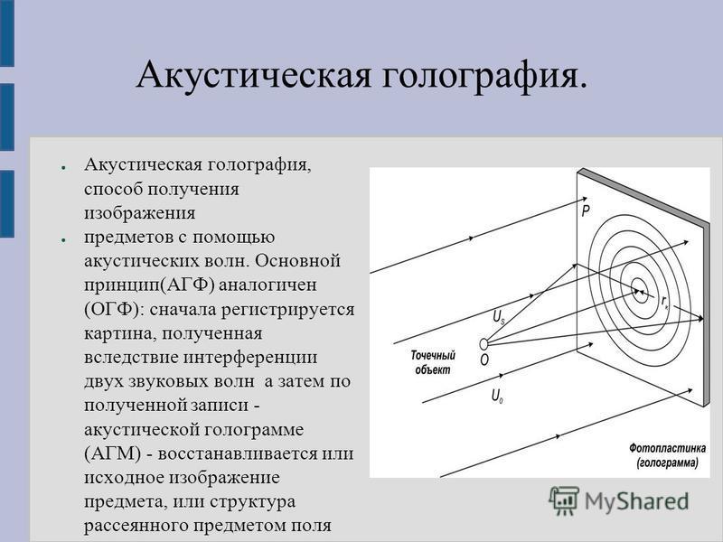 Акустическая голографея. Акустическая голографея, способ получения изображения предметов с помощью акустических волн. Основной принцип(АГФ) аналогичен (ОГФ): сначала регистрируется картина, полученная вследствие интерференции двух звуковых волн а зат