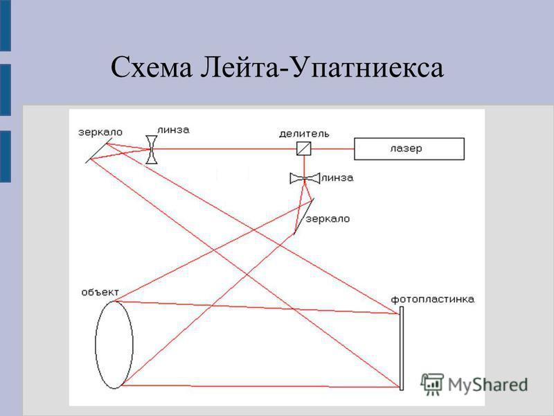 Схема Лейта-Упатниекса