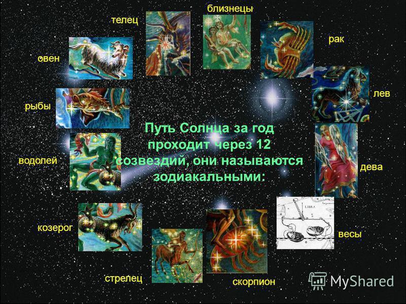 водолей лев рак козерог близнецы телец стрелец овен рыбы дева весы скорпион Путь Солнца за год проходит через 12 созвездий, они называются зодиакальными: