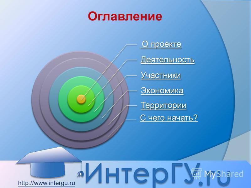 Оглавление С чего начать? http://www.intergu.ru