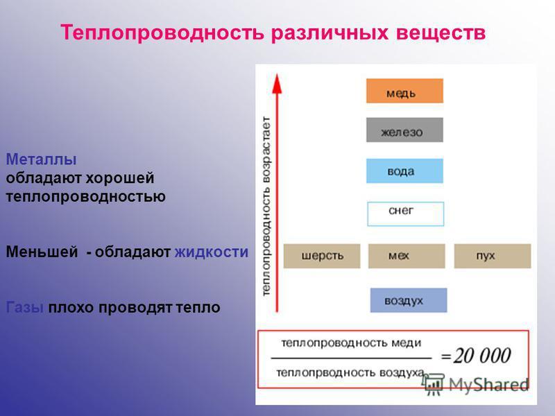 Электронные модули ARCADIA (