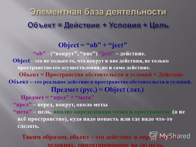 Object = ob + ject ob - (вокруг, вне) ject – действие. Object - это не только то, что вокруг и вне действия, не только пространство его осуществления, но и само действие. Oбъект = Пространство обстоятельств и условий + Действие Объект – это реальное