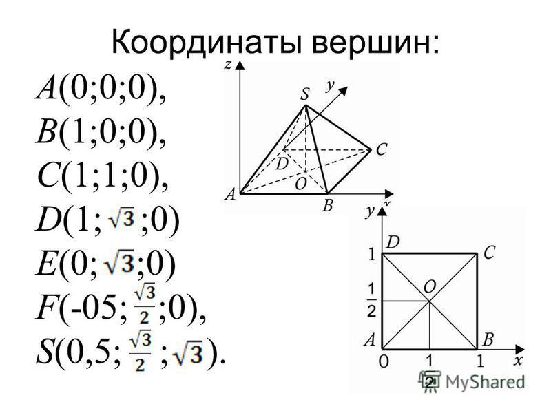 Координаты вершин: А(0;0;0), В(1;0;0), С(1;1;0), D(1; ;0) Е(0; ;0) F(-05; ;0), S(0,5; ; ).
