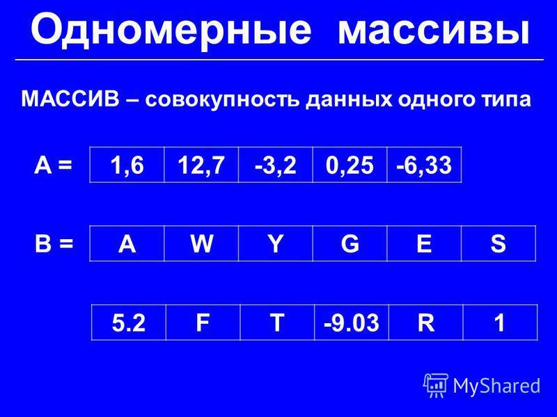 МАССИВ – совокупность данных одного типа 1,612,7-3,20,25-6,33 AWYGES 5.2FT-9.03R1 A = B = Одномерные массивы