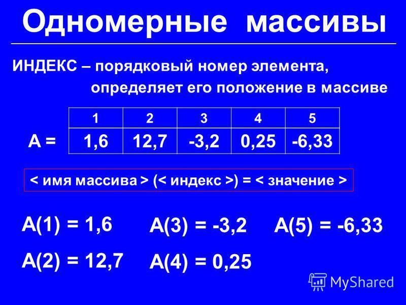 ИНДЕКС – порядковый номер элемента, определяет его положение в массиве ( ) = 1,612,7-3,20,25-6,33 A = 12345 А(1) = 1,6 А(2) = 12,7 А(3) = -3,2 А(4) = 0,25 А(5) = -6,33