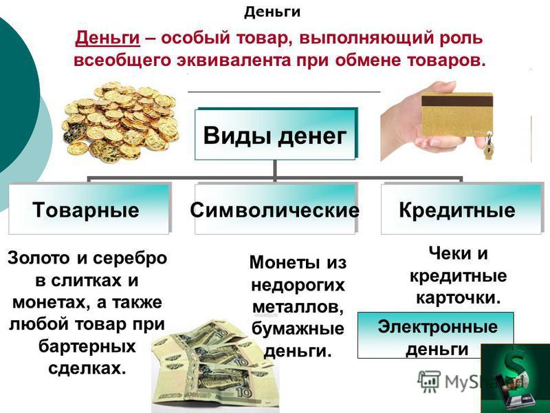 Деньги Деньги – особый товар, выполняющий роль всеобщего эквивалента при обмене товаров. Виды денег Товарные СимволическиеКредитные Чеки и кредитные карточки. Золото и серебро в слитках и монетах, а также любой товар при бартерных сделках. Монеты из