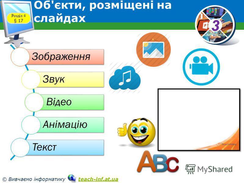 33 © Вивчаємо інформатику teach-inf.at.uateach-inf.at.ua Розділ 4 § 17 Об'єкти, розміщені на слайдах Зображення Звук Відео Анімацію Текст