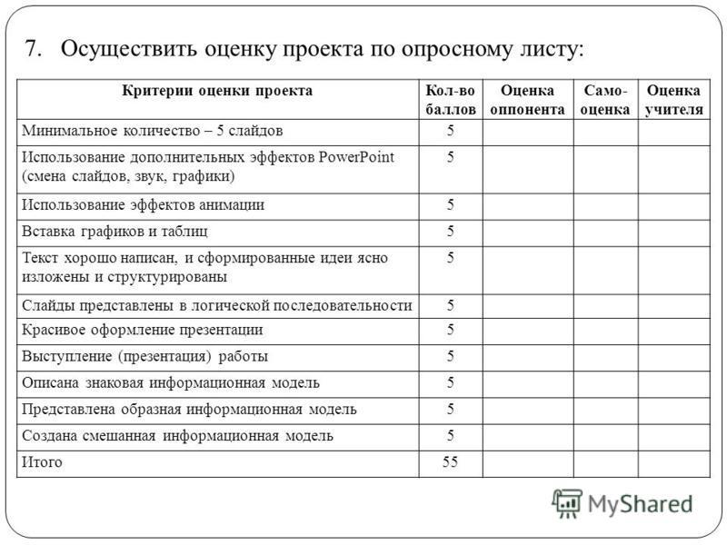 Критерии оценки проекта Кол-во баллов Оценка оппонента Само- оценка Оценка учителя Минимальное количество – 5 слайдов 5 Использование дополнительных эффектов PowerPoint (смена слайдов, звук, графики) 5 Использование эффектов анимации 5 Вставка график