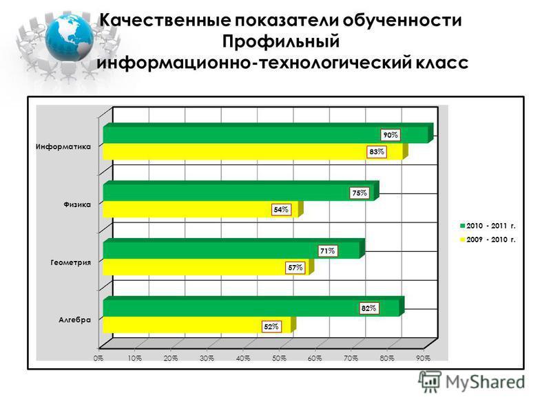 Экзамен-зачёт по русскому языку 5 - 6 - 7 - 8 - 9 - 10 классы