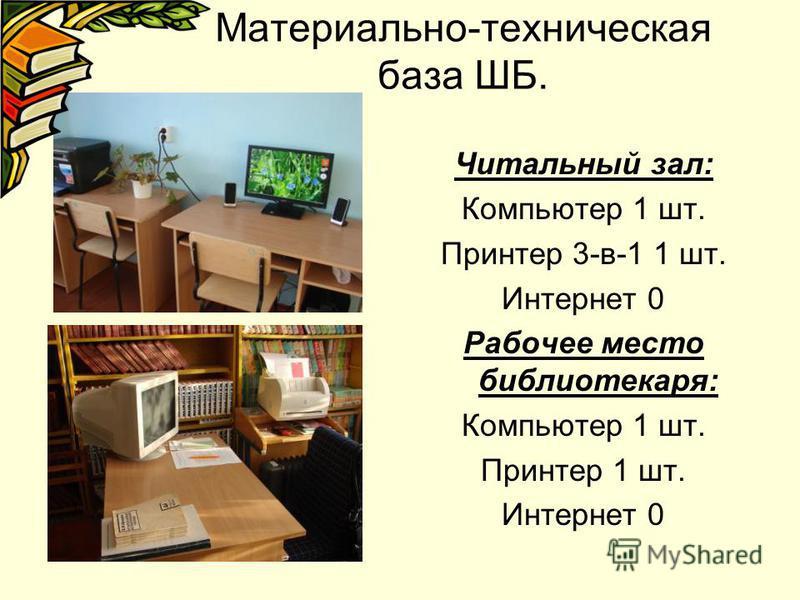 Материально-техническая база ШБ. Читальный зал: Компьютер 1 шт. Принтер 3-в-1 1 шт. Интернет 0 Рабочее место библиотекаря: Компьютер 1 шт. Принтер 1 шт. Интернет 0