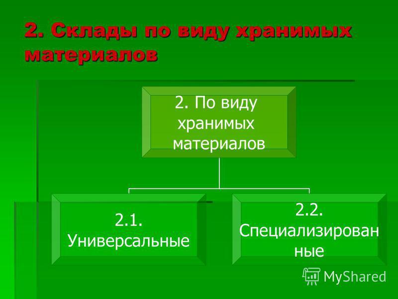 2. Склады по виду хранимых материалов 2. По виду хранимых материалов 2.1. Универсальные 2.2. Специализирован ные
