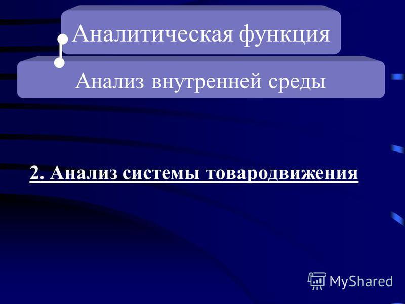 Аналитическая функция Анализ внутренней среды 2. Анализ системы товародвижения