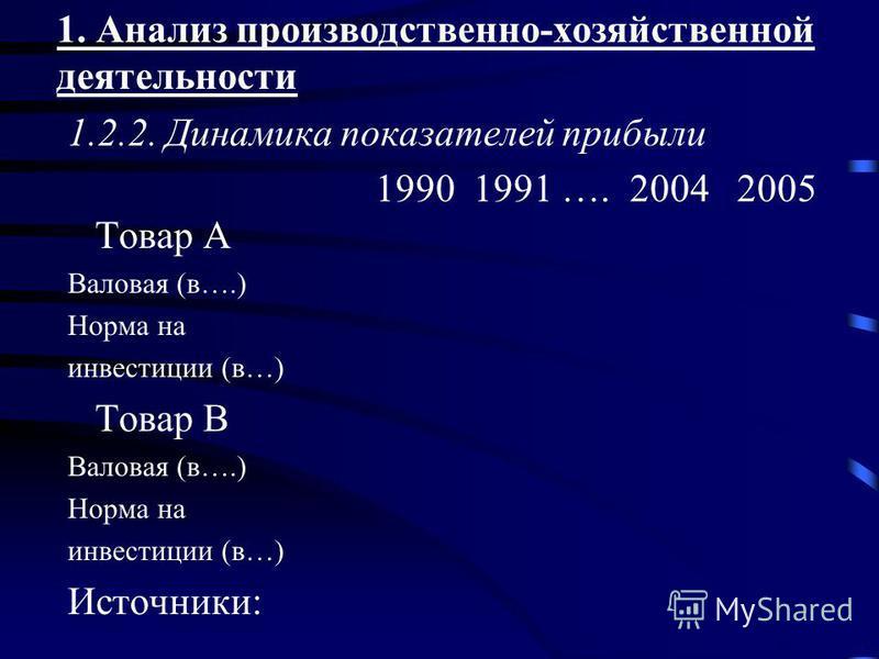 1. Анализ производственно-хозяйственной деятельности 1.2.2. Динамика показателей прибыли 1990 1991 …. 2004 2005 Товар А Валовая (в….) Норма на инвестиции (в…) Товар B Валовая (в….) Норма на инвестиции (в…) Источники: