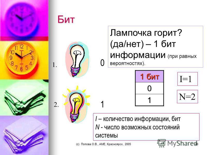 (c) Попова О.В., AME, Красноярск, 200548 Бит Количество информации, которое можно получить при ответе на вопрос типа да/нет (включено/выключено, true/false, 0/1), если эти состояния равновероятны, называетсябит (англ. bit – binary digit – двоичное чи