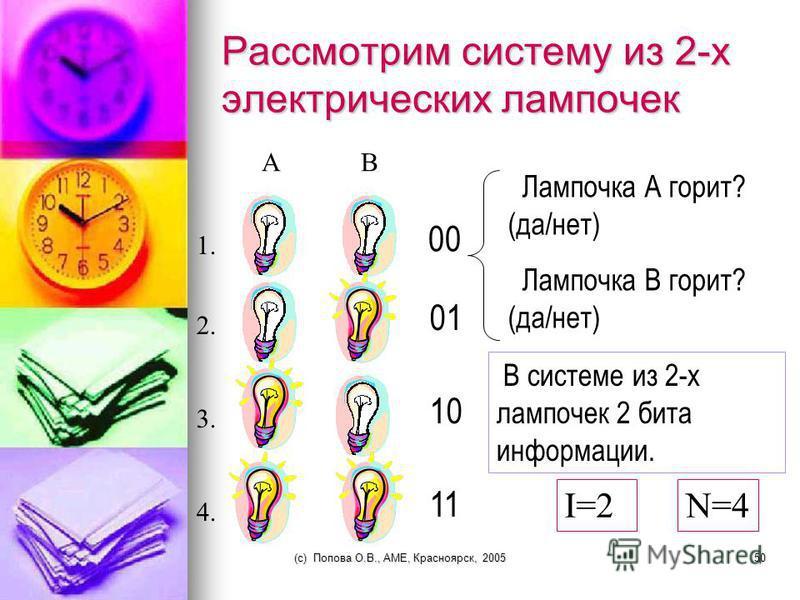 (c) Попова О.В., AME, Красноярск, 200549 Бит 1. 0 2. 1 Лампочка горит? (да/нет) – 1 бит информации (при равных вероятностях). 1 бит 0 1 I=1 I – количество информации, бит N - число возможных состояний системы N=2