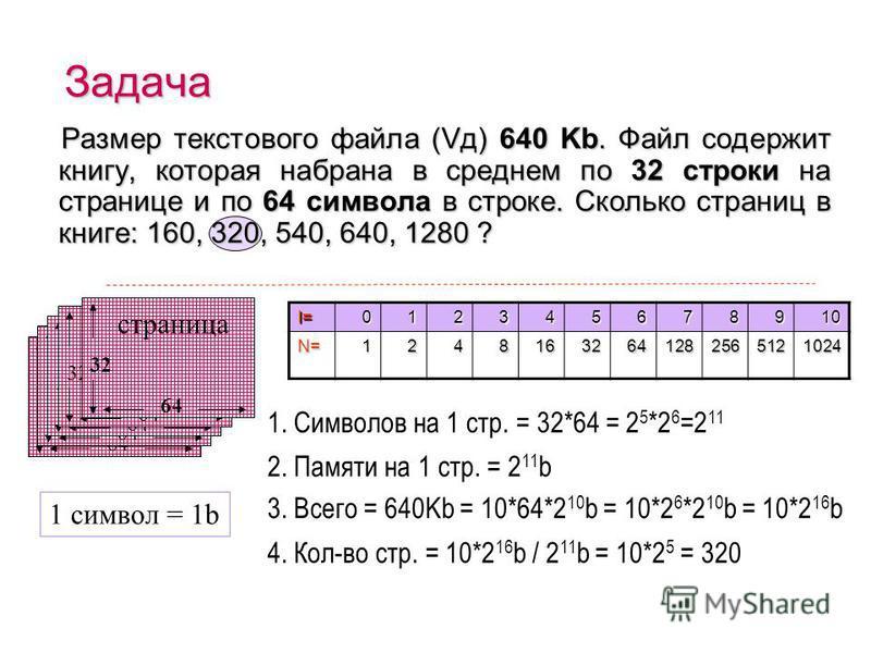 Kb, Mb, Gb, Tb 1 Kb (кило) = 2 10 b = 1.024 b 1 Kb (кило) = 2 10 b = 1.024 b 1 Mb (мега) = 2 10 Kb = 2 20 b = 1.048.576 b 1 Mb (мега) = 2 10 Kb = 2 20 b = 1.048.576 b 1 Gb (гига) = 2 10 Mb = 2 30 b = 1.073.741.824 b 1 Gb (гига) = 2 10 Mb = 2 30 b = 1