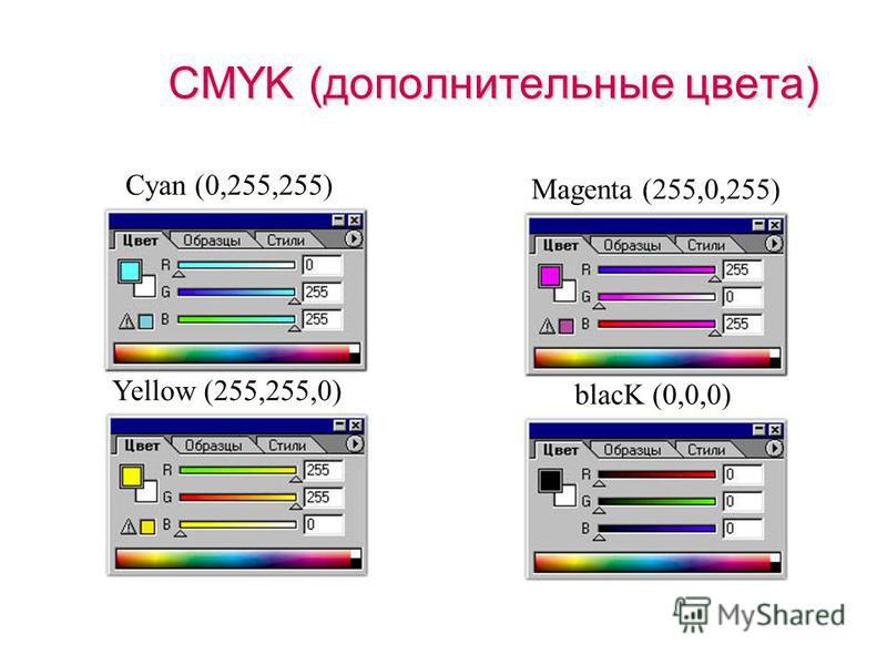 RGB (основные цвета) Red (255,0,0)Green (0,255,0)Blue (0,0,255) White (255,255,255) (180,138,190)